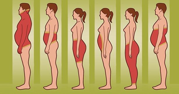 Что местоположение жира на вашем теле говорит о вас — и что с этим делать